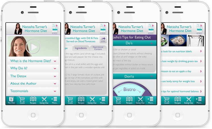 Natasha Turner's Hormone Diet iPhone App